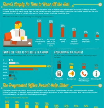 Time Management – Infographic